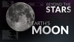 Earth's Moon | Beyond the Stars