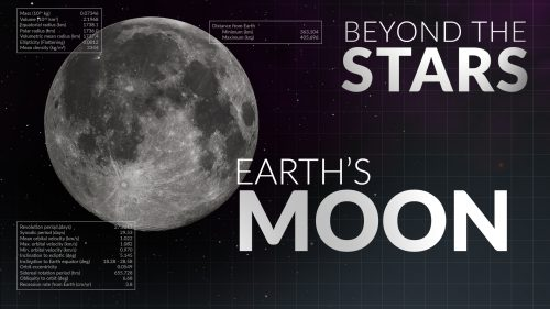 Beyond the Stars: Earth's Moon