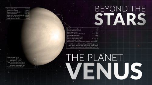 Beyond the Stars: Venus